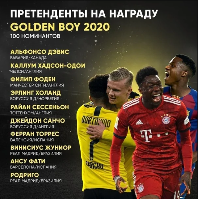 GOLDEN BOY 2020